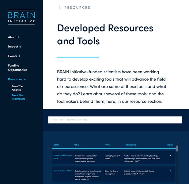 BIA resources webpage screenshot
